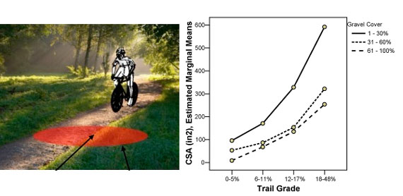 mtb_trail_science