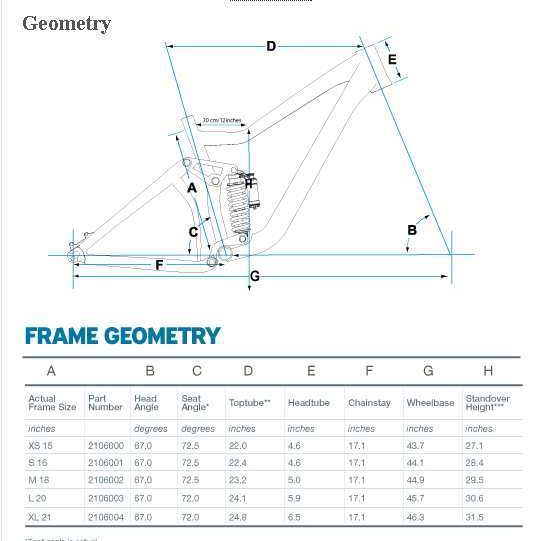 Frame Geometry: Part 2 - Trail Handling - Singletracks Mountain Bike ...