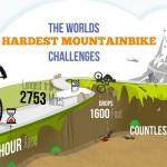 2014-06-10 hardest challenges
