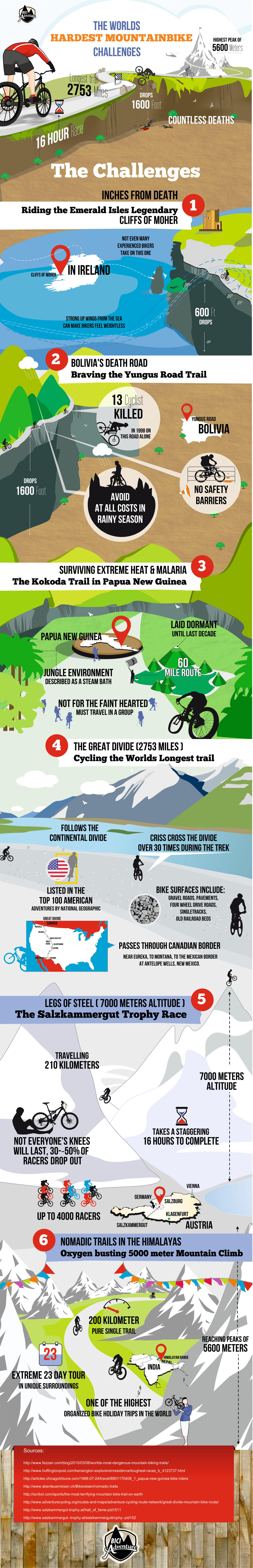 the-worlds-hardest-mountainbike-challenges-infographic