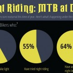 2014-11-17 night riding infographic