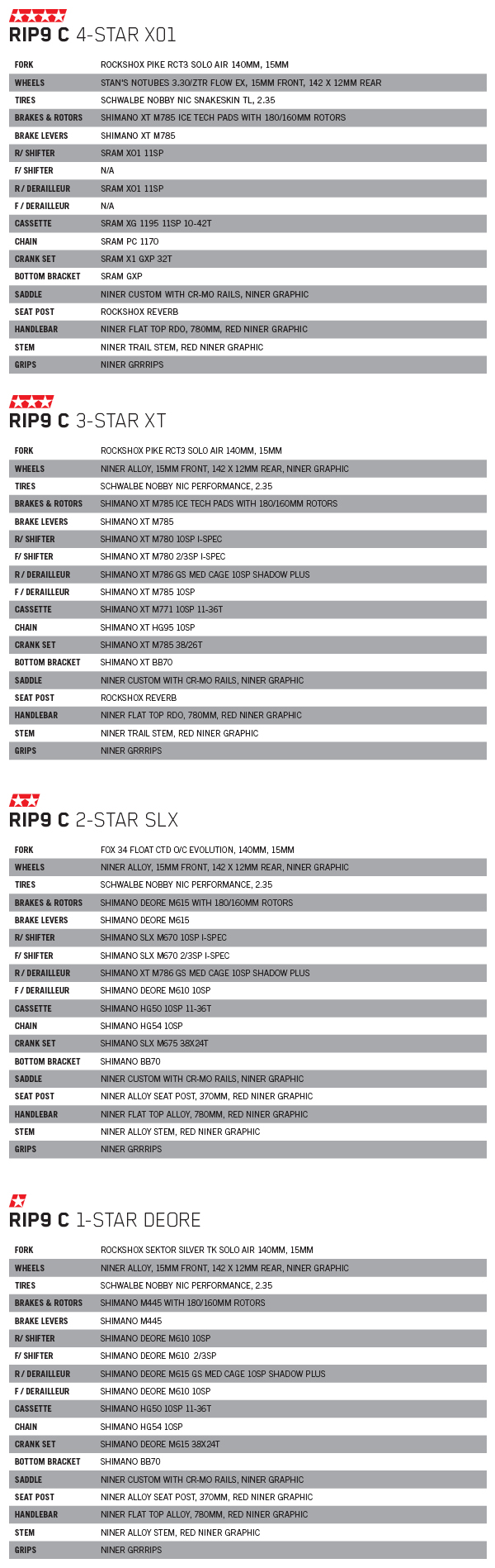 2015-01-15 rip 9 carbon 2