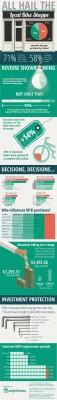 lbs_infographic_sm