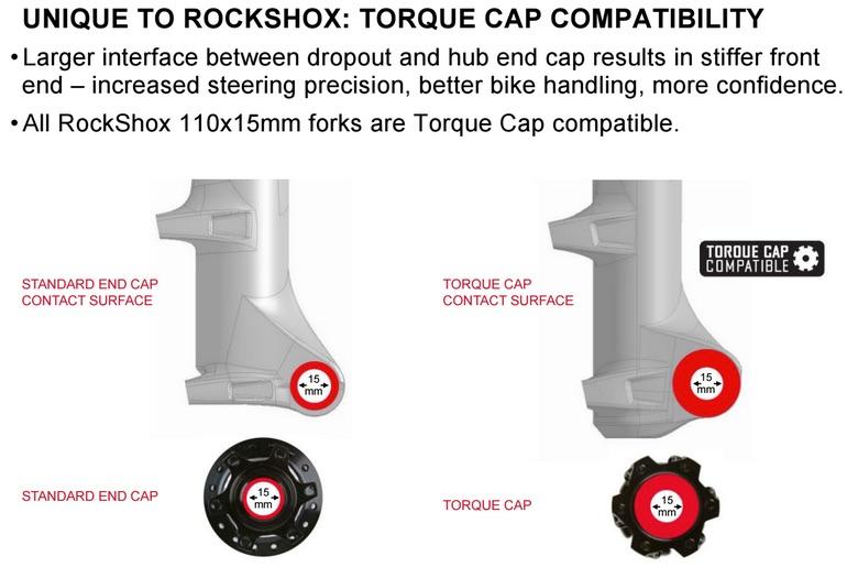 2015-03-18 torque cap compatible