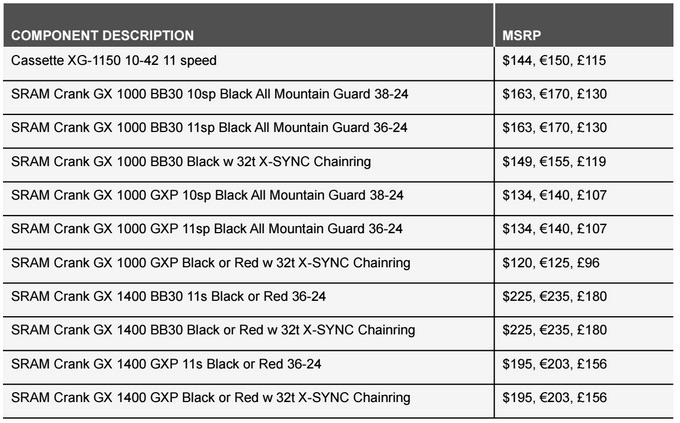 2015-04-02 component prices 1