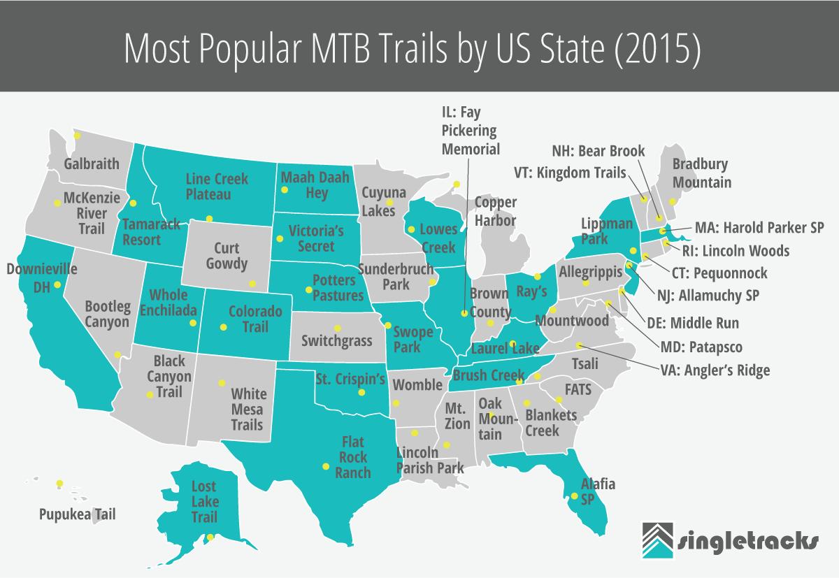 popular_trails2015a