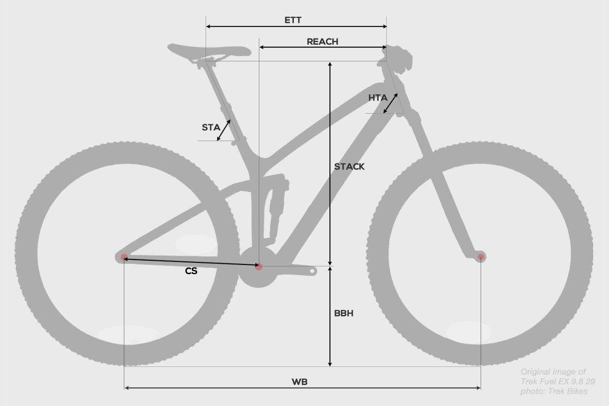 full suspension mountain bike geometry chart