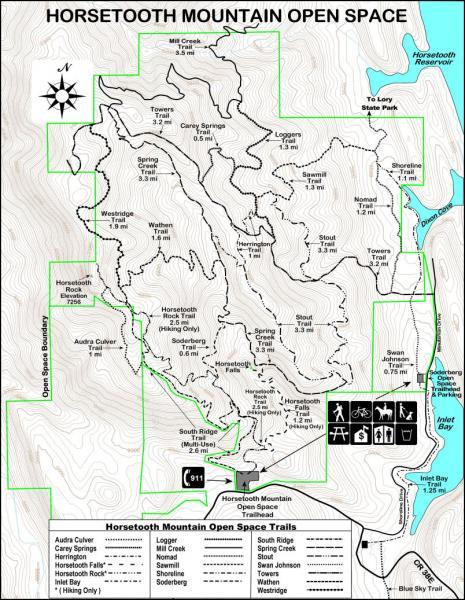Horsetooth Mountain Park