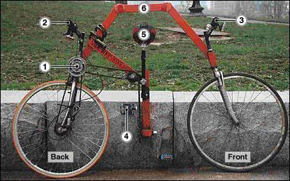 _42588043_sidebike_416x260.jpg