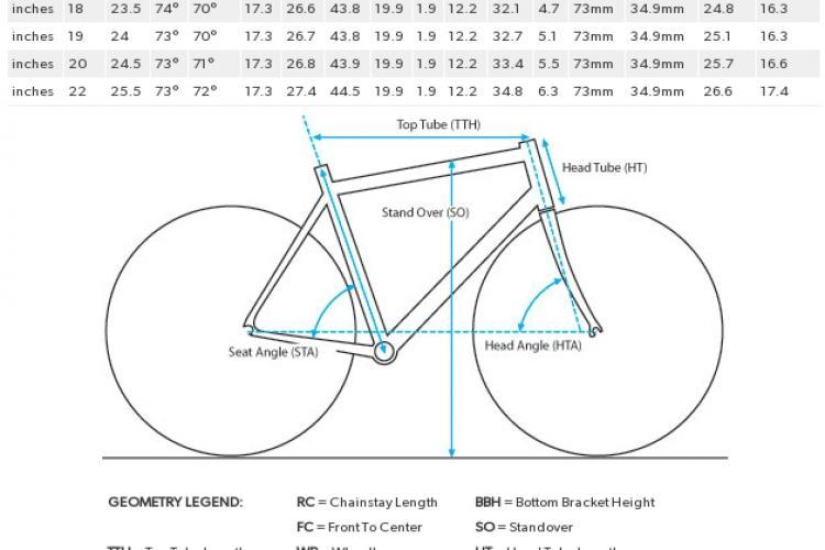 MTB Frame Geometry Part 1: How It Fits - Singletracks Mountain Bike News