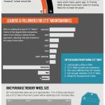 singletracks_275_infographic