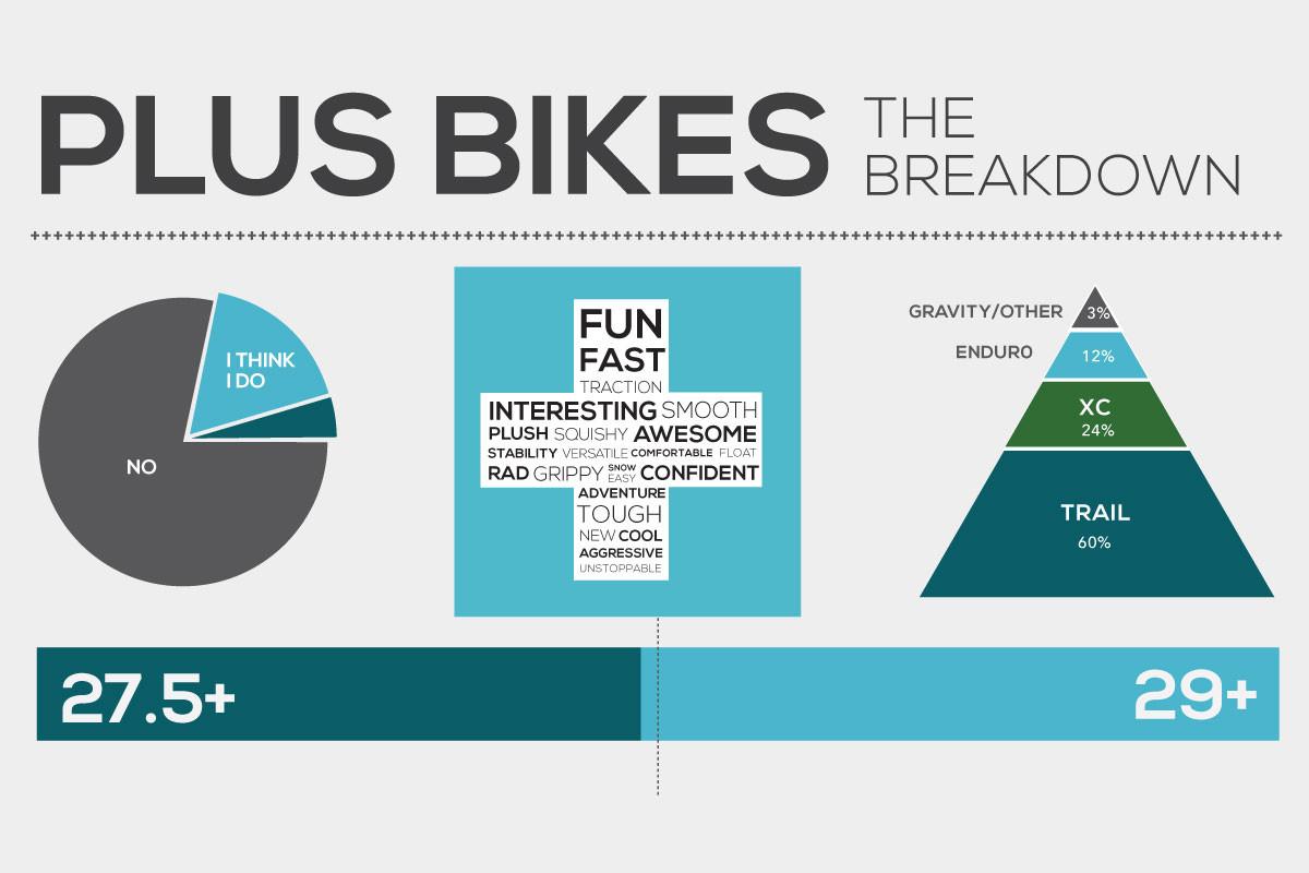 plus_bike_feature