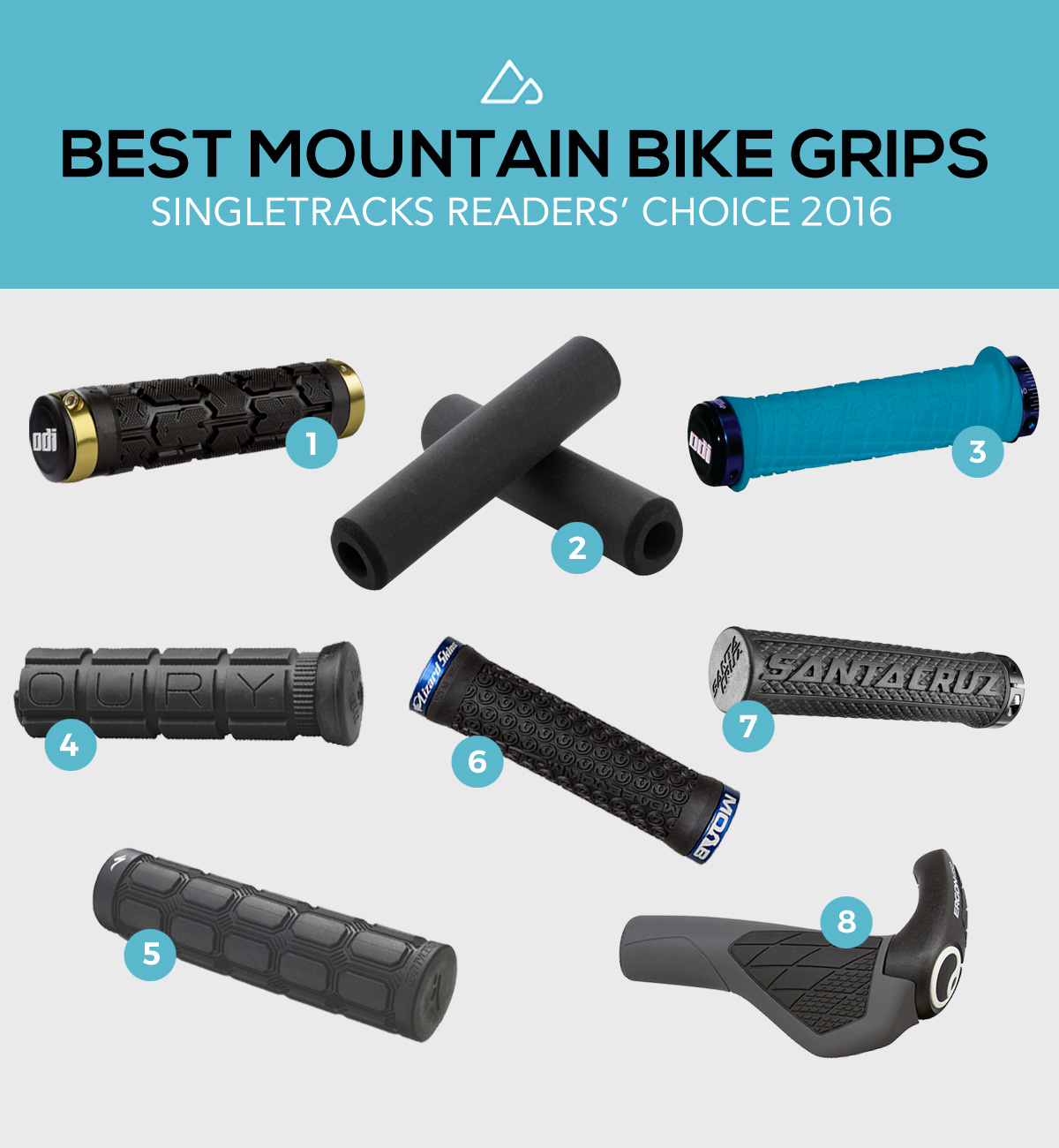 Get a Grip! The Best Mountain Bike Grips, According to Our ...