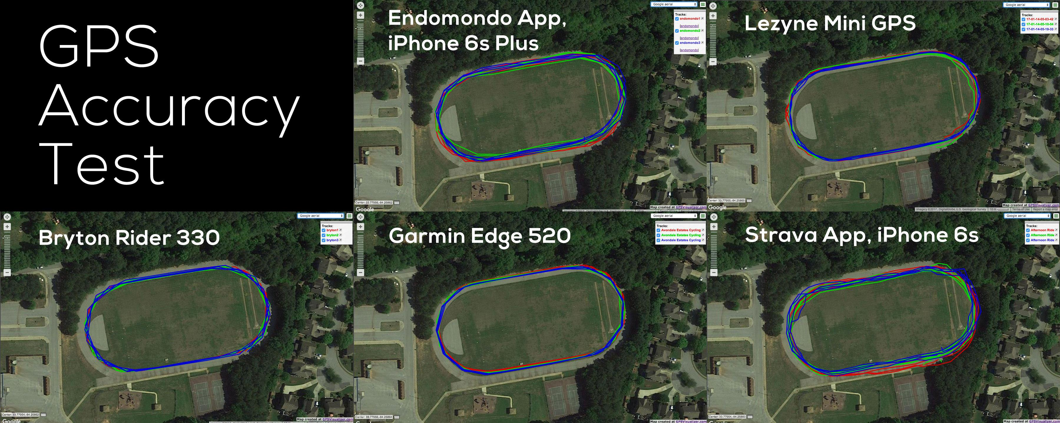 GPS Accuracy Test: GPS vs  Smartphone vs  Cyclocomputer