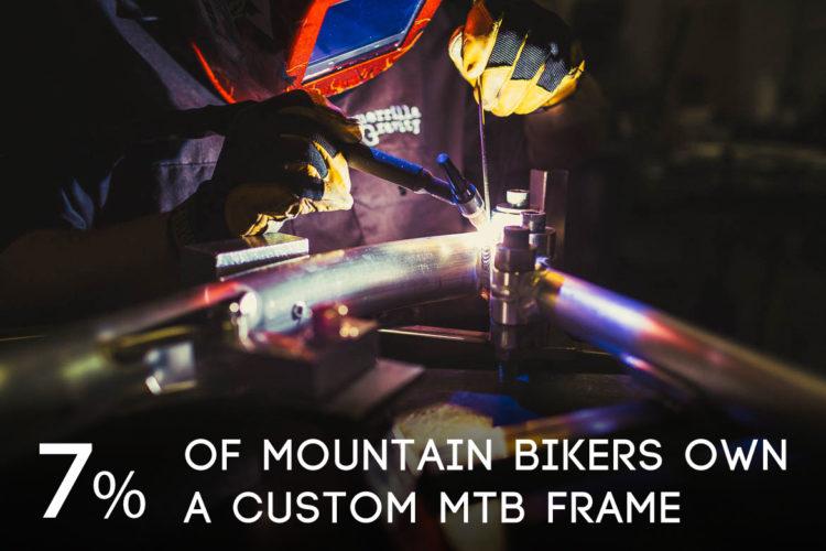 Fox Factory Tune Program Allows Mountain Bikers to Customize