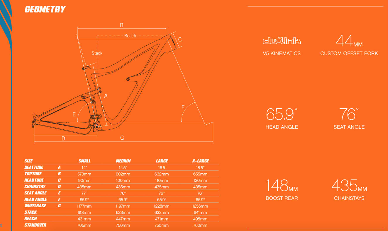Ibis Launches New Long-Travel 29er: The Ibis Ripmo