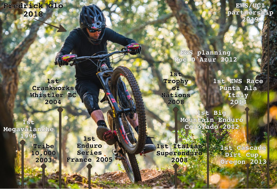 A Brief History of Enduro, a Race Format Rooted Deep in The Soul of Mountain Biking - Singletracks Mountain Bike News