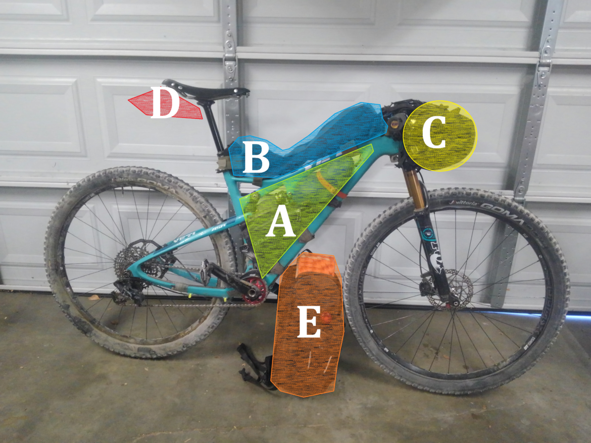 Visual of bicycle rigged for bikepacking with labeled gear locations.