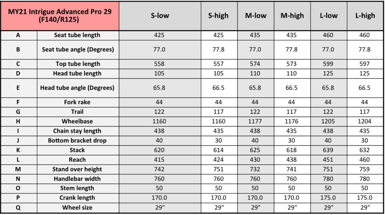 Liv Intrigue Advanced Pro 29 Geo Chart